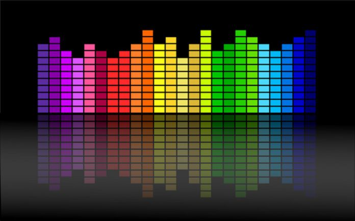 Dobre głośniki do muzyki